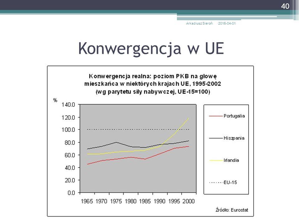 Arkadiusz Sieroń 2017-04-09 Konwergencja w UE