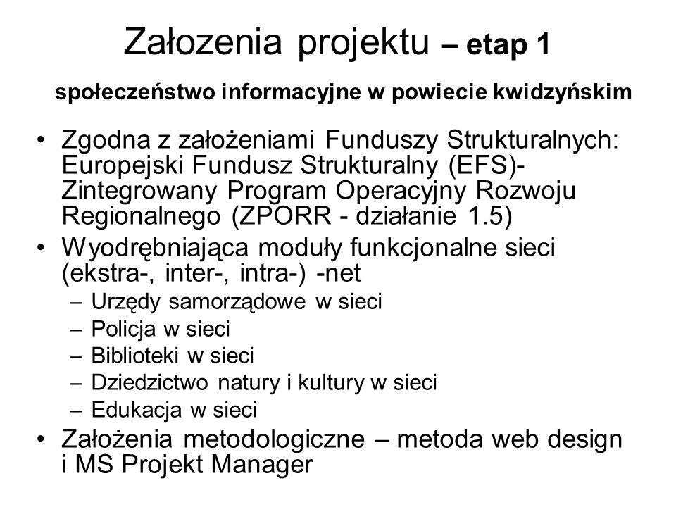 Załozenia projektu – etap 1 społeczeństwo informacyjne w powiecie kwidzyńskim