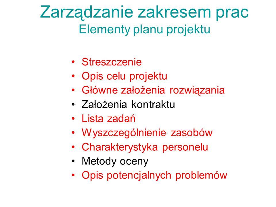 Zarządzanie zakresem prac Elementy planu projektu