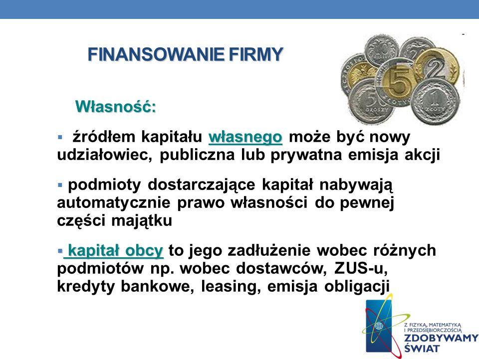 Finansowanie firmy Własność: