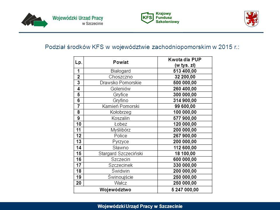 Podział środków KFS w województwie zachodniopomorskim w 2015 r.: