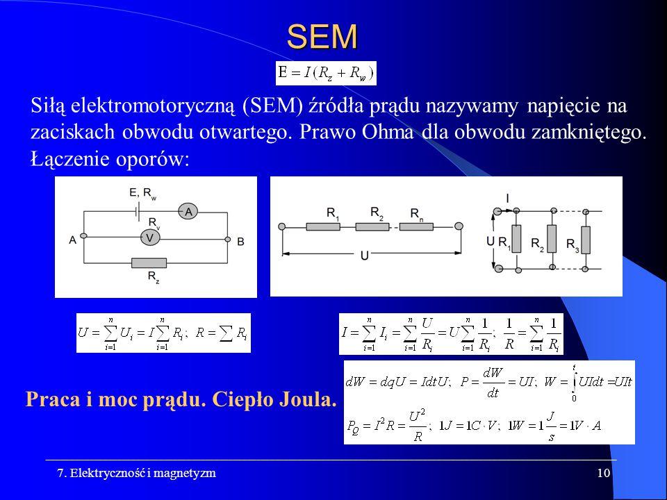 SEM Siłą elektromotoryczną (SEM) źródła prądu nazywamy napięcie na
