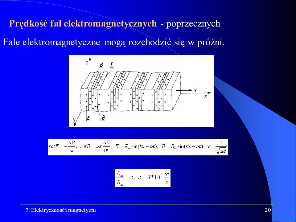 Prędkość fal elektromagnetycznych - poprzecznych