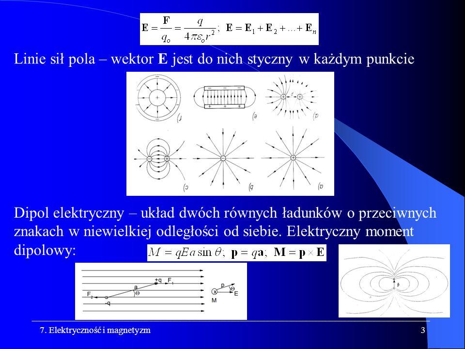 Linie sił pola – wektor E jest do nich styczny w każdym punkcie