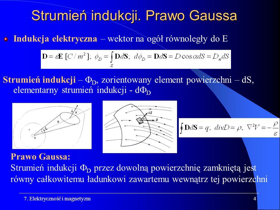 Strumień indukcji. Prawo Gaussa