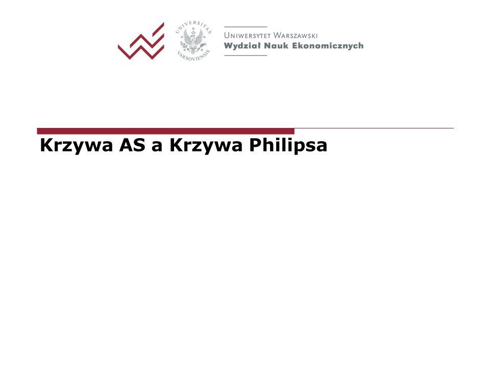 Krzywa AS a Krzywa Philipsa