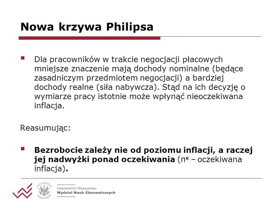 Nowa krzywa Philipsa