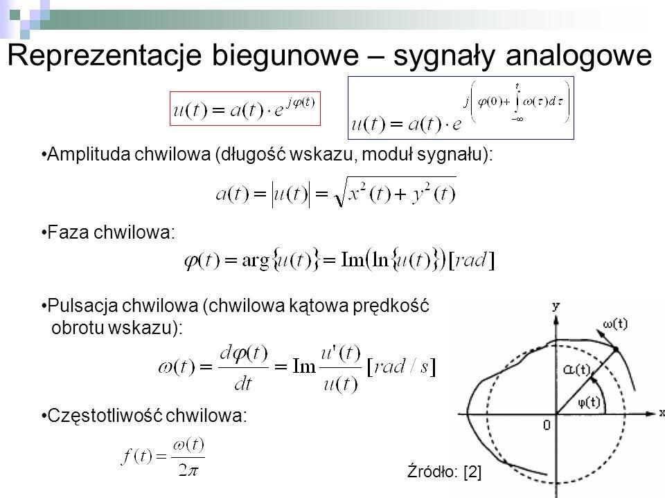 Reprezentacje biegunowe – sygnały analogowe