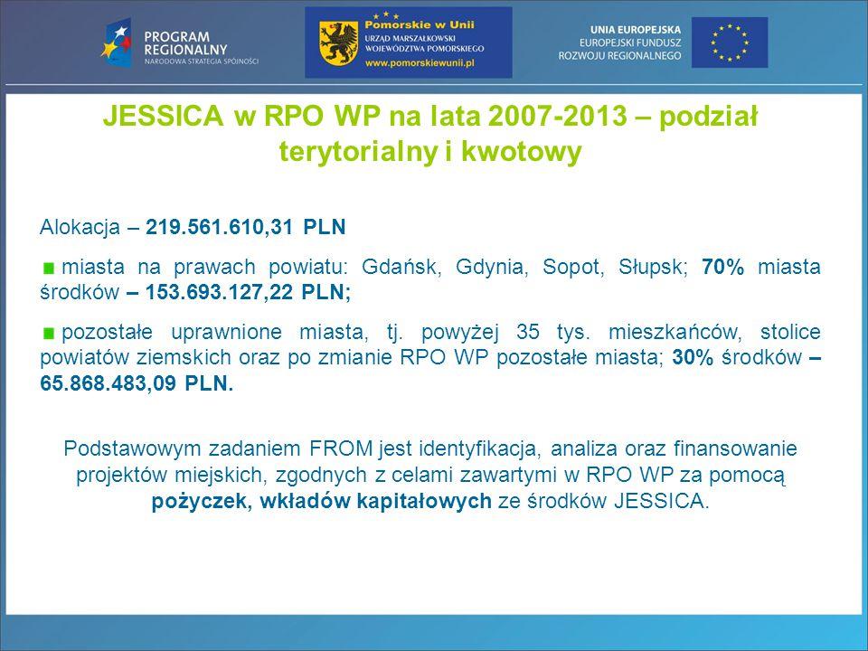 JESSICA w RPO WP na lata 2007-2013 – podział terytorialny i kwotowy
