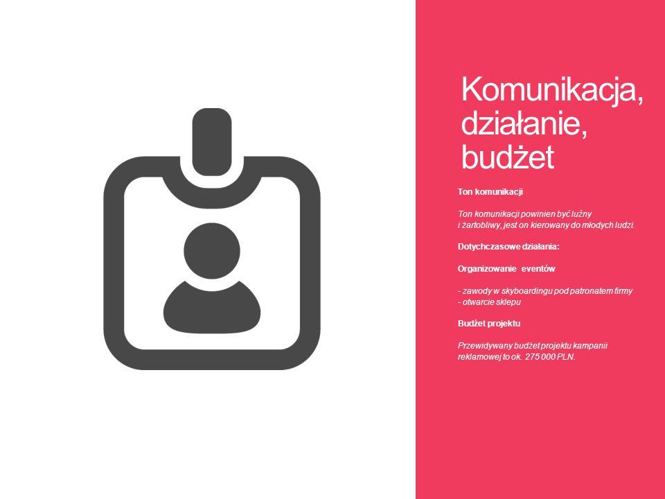 Komunikacja, działanie, budżet