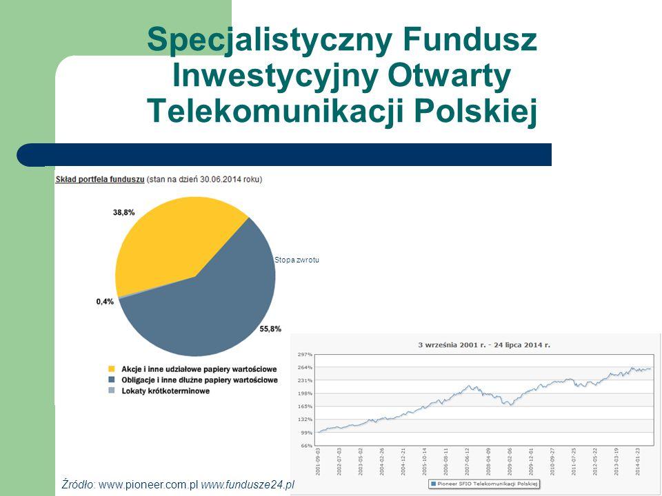 Specjalistyczny Fundusz Inwestycyjny Otwarty Telekomunikacji Polskiej