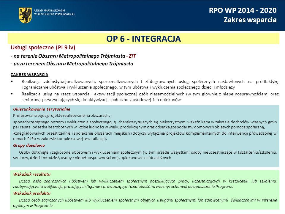 OP 6 - INTEGRACJA RPO WP 2014 - 2020 Zakres wsparcia
