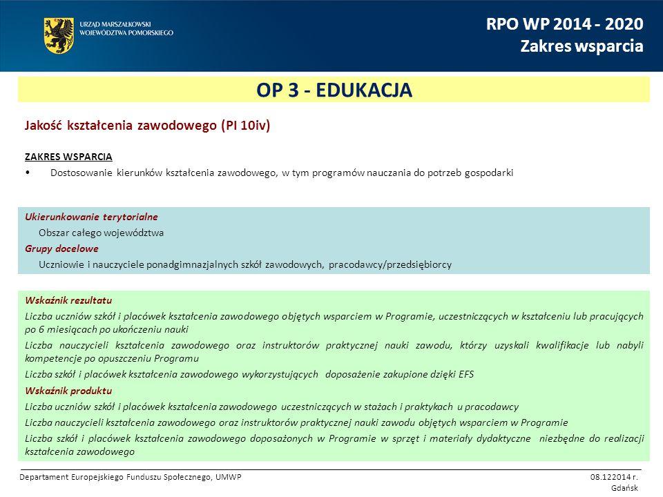 OP 3 - EDUKACJA RPO WP 2014 - 2020 Zakres wsparcia