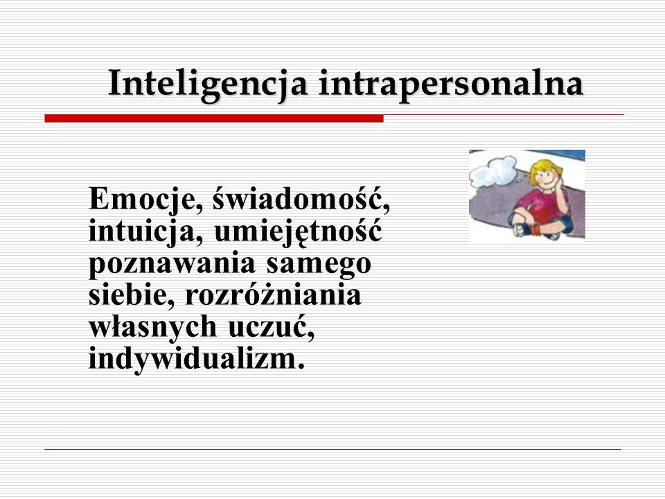 Inteligencja intrapersonalna