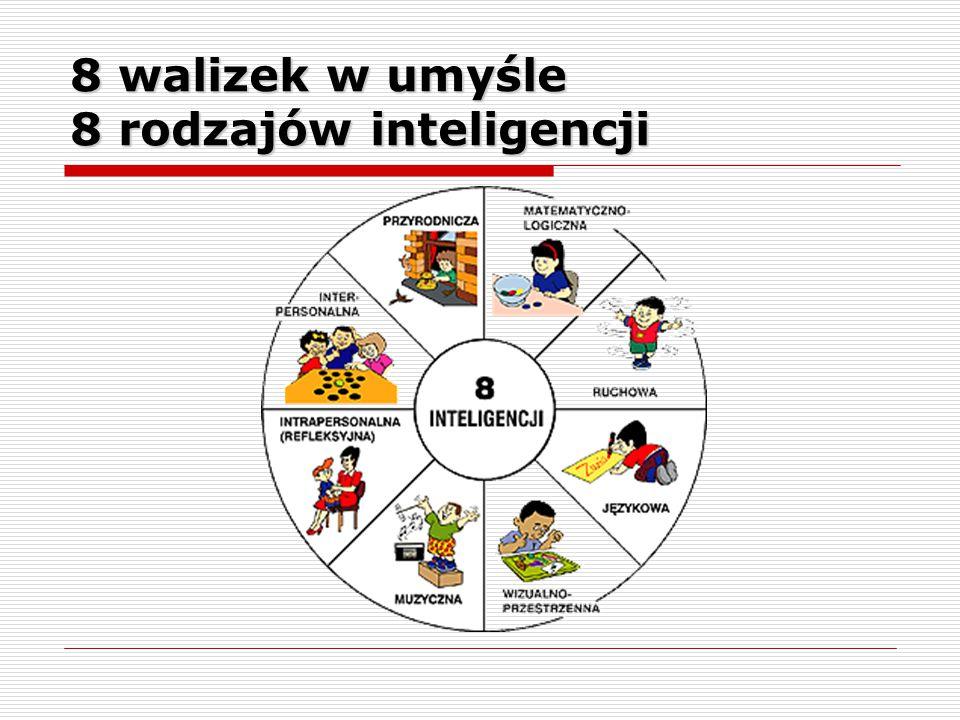 8 walizek w umyśle 8 rodzajów inteligencji