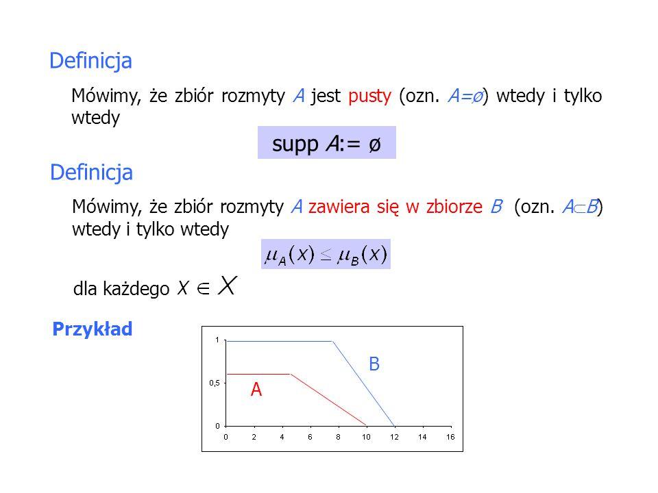Definicja supp A:= ø Definicja