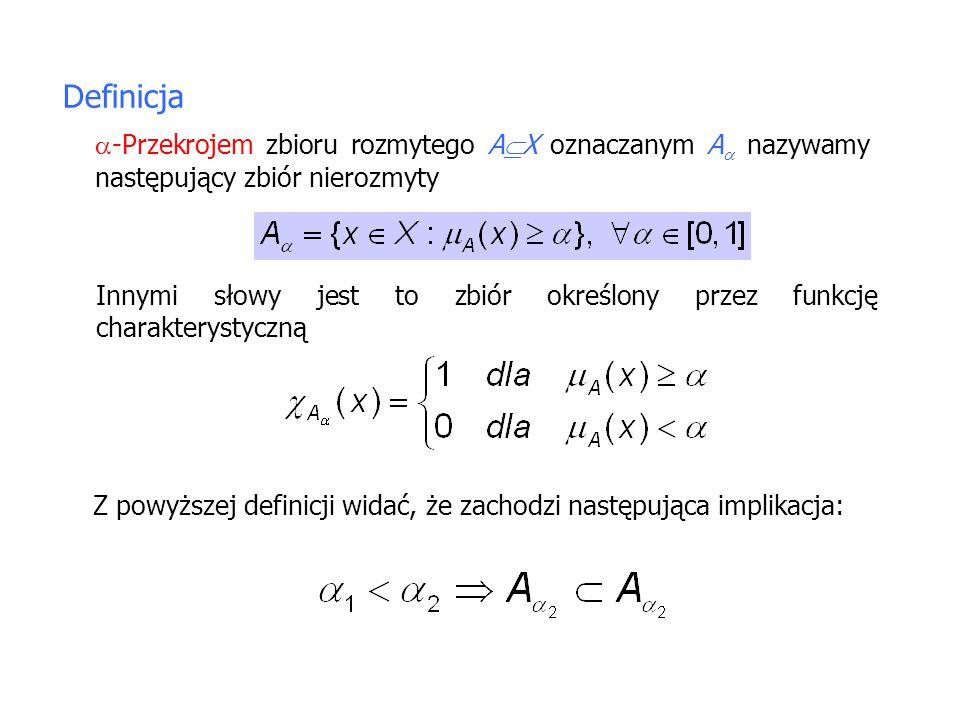 Definicja -Przekrojem zbioru rozmytego AX oznaczanym A nazywamy następujący zbiór nierozmyty.