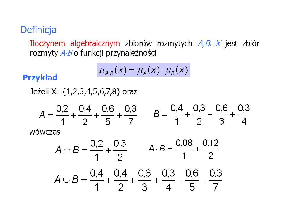 Definicja Iloczynem algebraicznym zbiorów rozmytych A,BX jest zbiór rozmyty AB o funkcji przynależności.