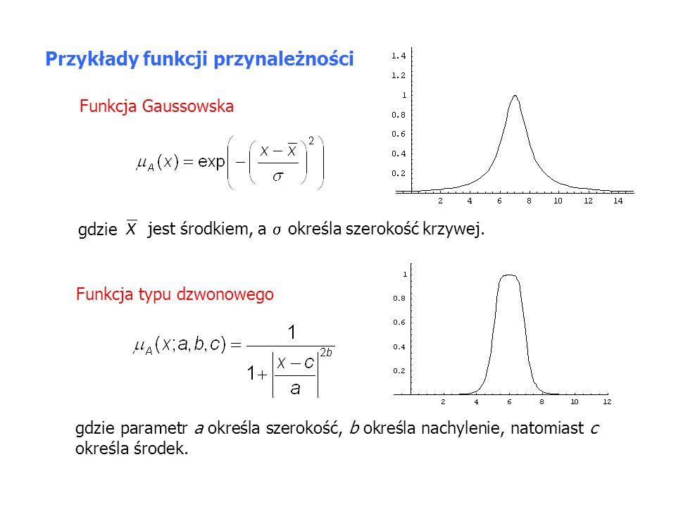 Przykłady funkcji przynależności
