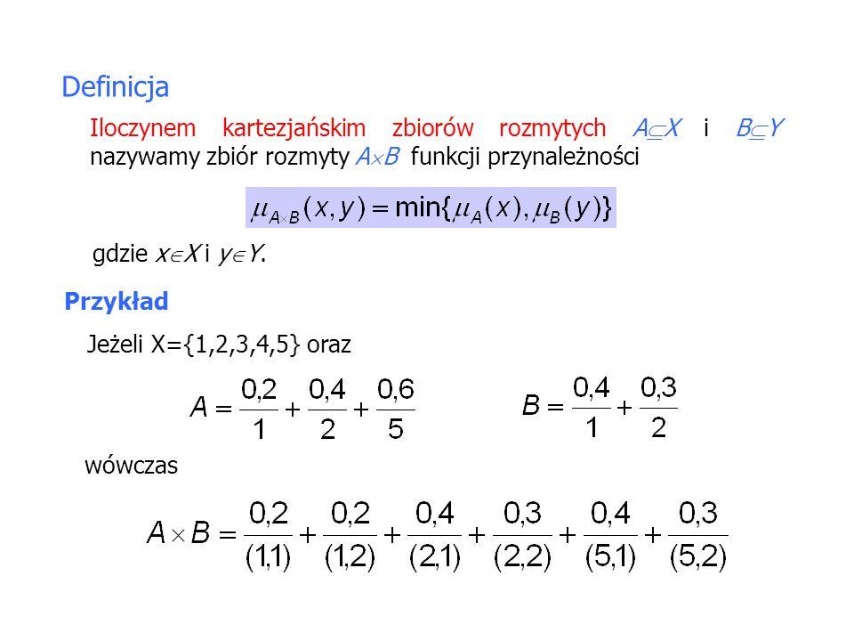 Definicja Iloczynem kartezjańskim zbiorów rozmytych AX i BY nazywamy zbiór rozmyty AB funkcji przynależności.