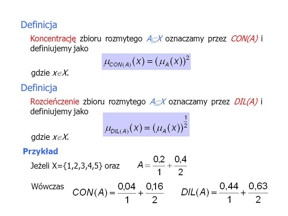 Definicja Koncentrację zbioru rozmytego AX oznaczamy przez CON(A) i definiujemy jako. gdzie xX. Definicja.