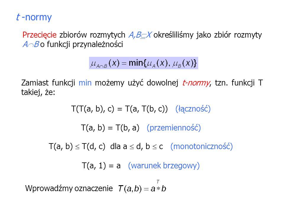 t -normy Przecięcie zbiorów rozmytych A,BX określiliśmy jako zbiór rozmyty AB o funkcji przynależności.