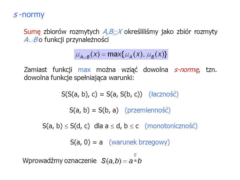 s -normy Sumę zbiorów rozmytych A,BX określiliśmy jako zbiór rozmyty AB o funkcji przynależności.