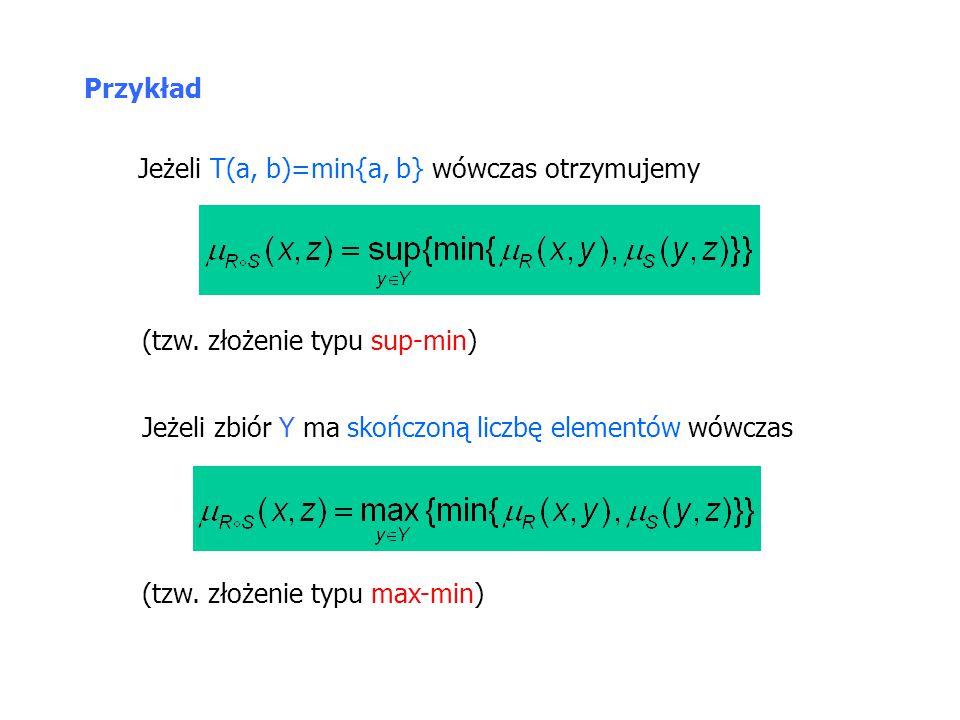 Przykład Jeżeli T(a, b)=min{a, b} wówczas otrzymujemy. (tzw. złożenie typu sup-min) Jeżeli zbiór Y ma skończoną liczbę elementów wówczas.
