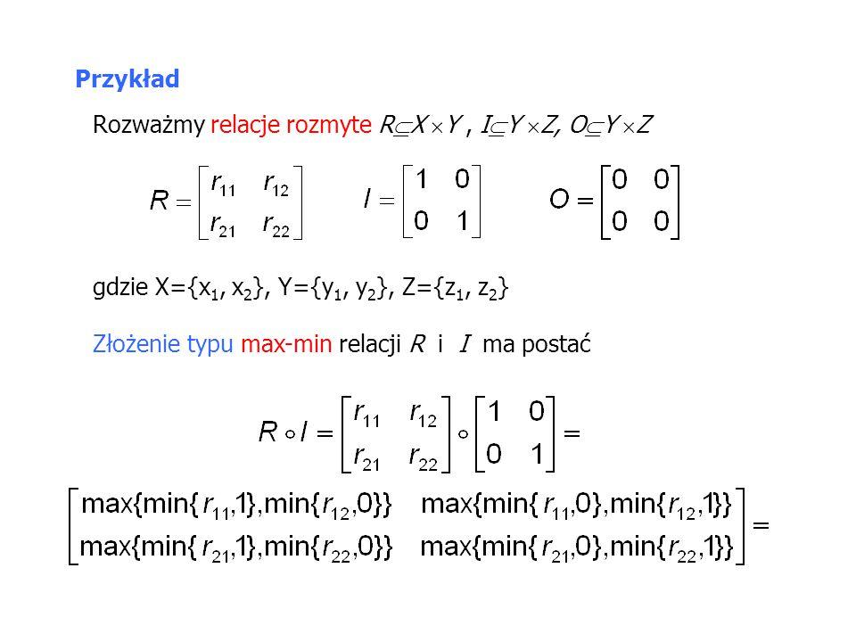 Przykład Rozważmy relacje rozmyte RX Y , IY Z, OY Z. gdzie X={x1, x2}, Y={y1, y2}, Z={z1, z2}