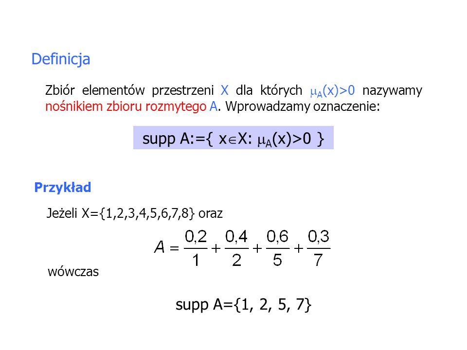 supp A:={ xX: A(x)>0 }