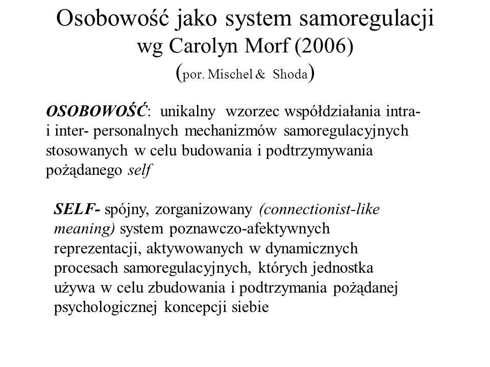 Osobowość jako system samoregulacji wg Carolyn Morf (2006) (por
