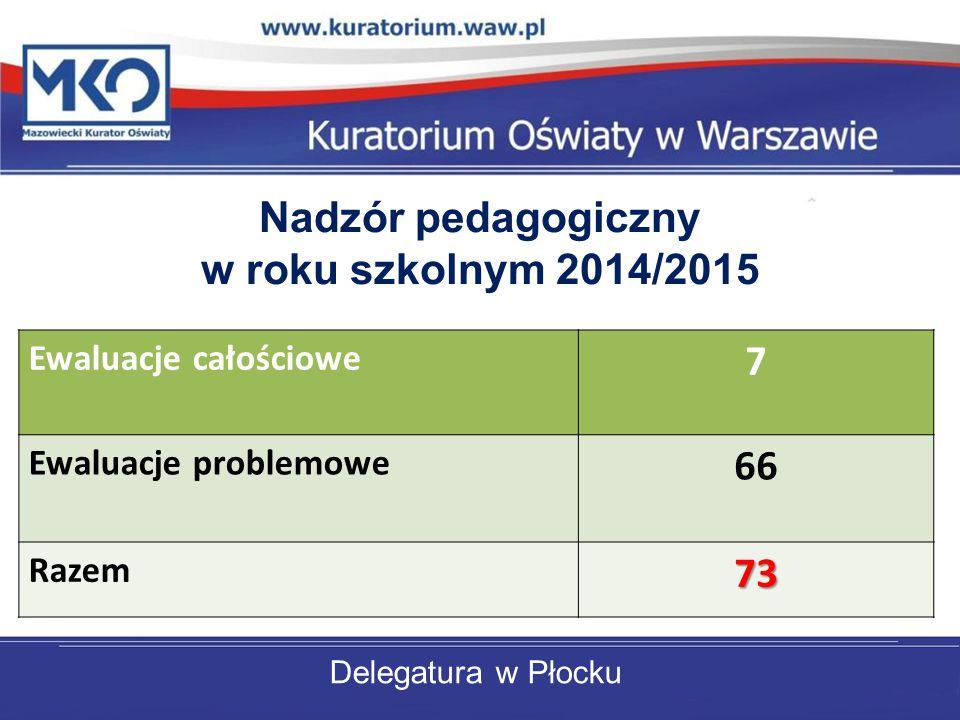 7 Nadzór pedagogiczny 66 w roku szkolnym 2014/2015 73