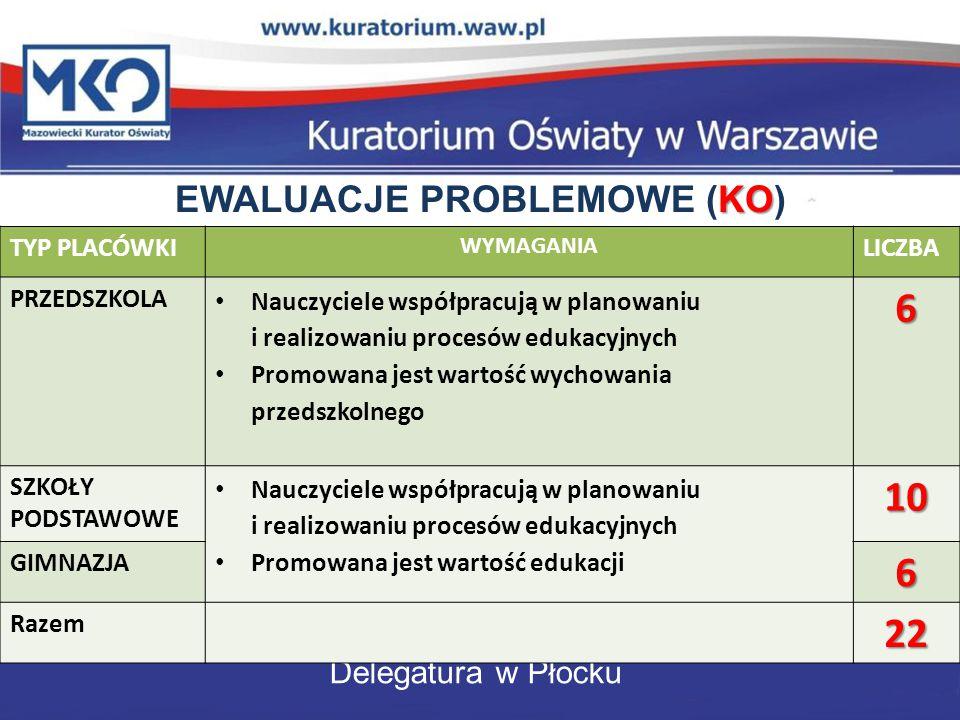 EWALUACJE PROBLEMOWE (KO)