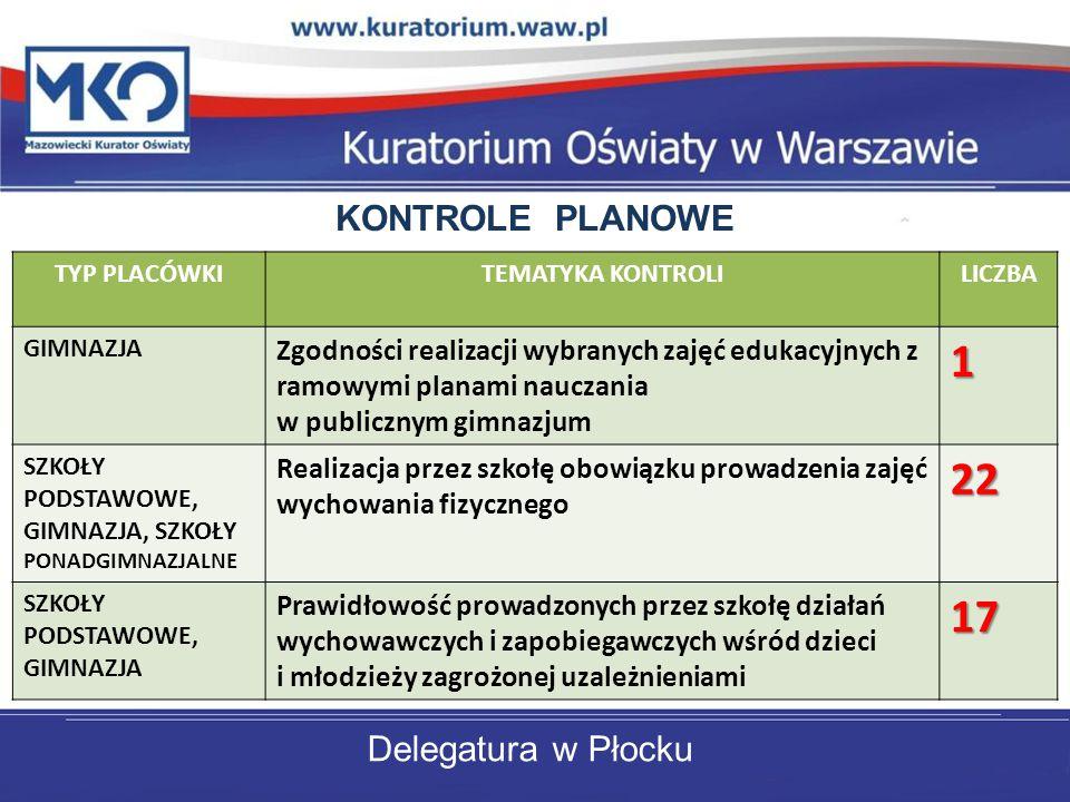 1 22 17 KONTROLE PLANOWE Delegatura w Płocku