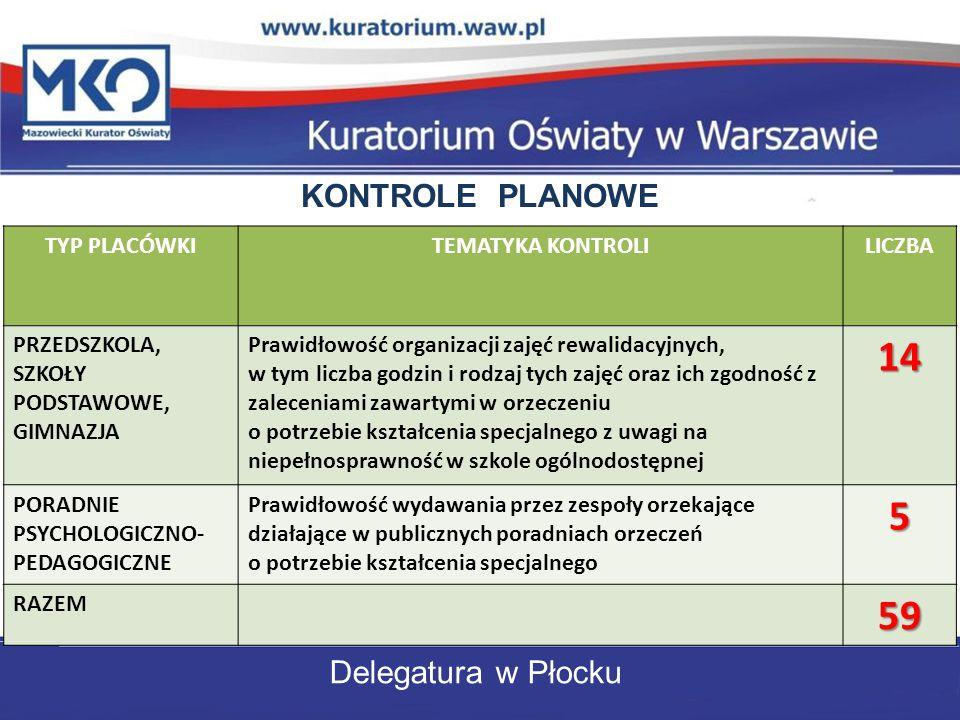 14 5 59 KONTROLE PLANOWE Delegatura w Płocku TYP PLACÓWKI