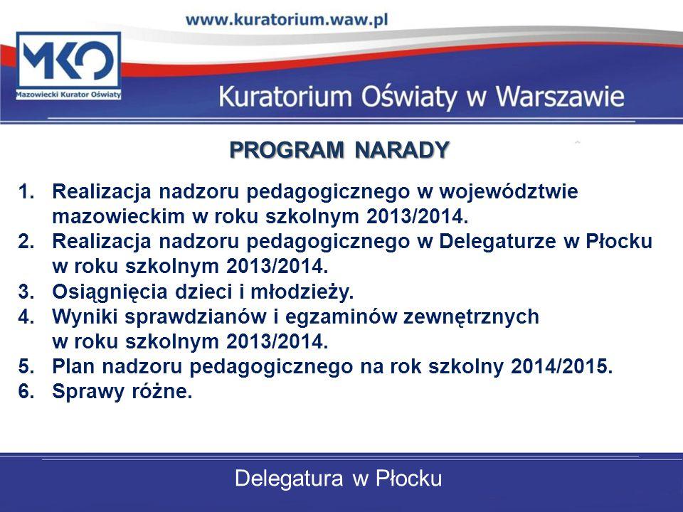 PROGRAM NARADY Delegatura w Płocku