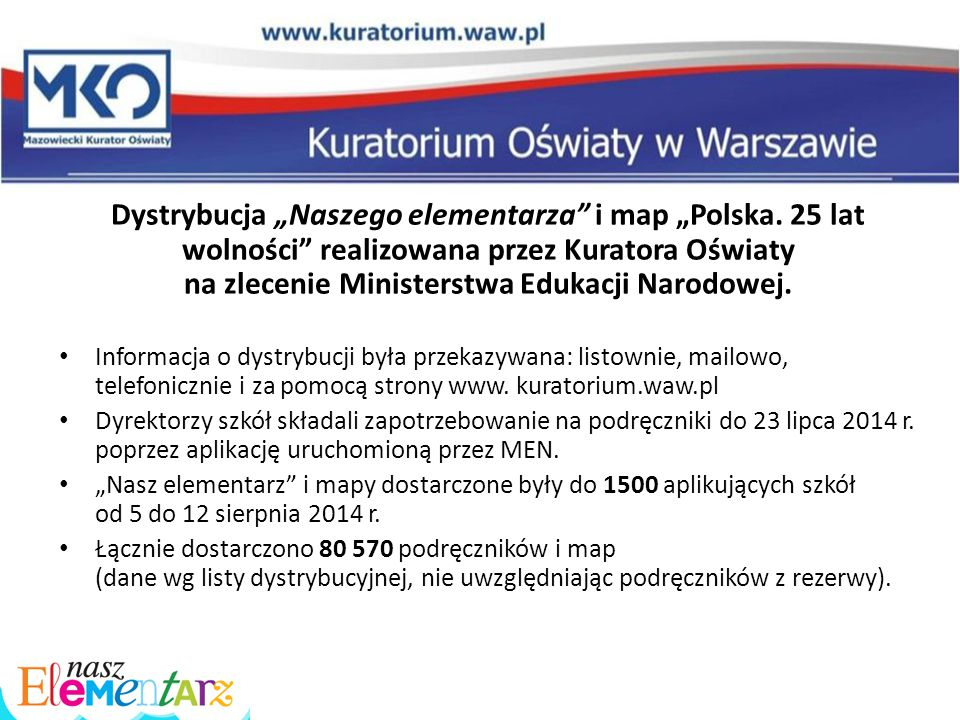 "Dystrybucja ""Naszego elementarza i map ""Polska"