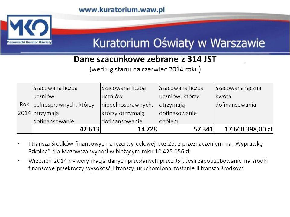 Dane szacunkowe zebrane z 314 JST (według stanu na czerwiec 2014 roku)