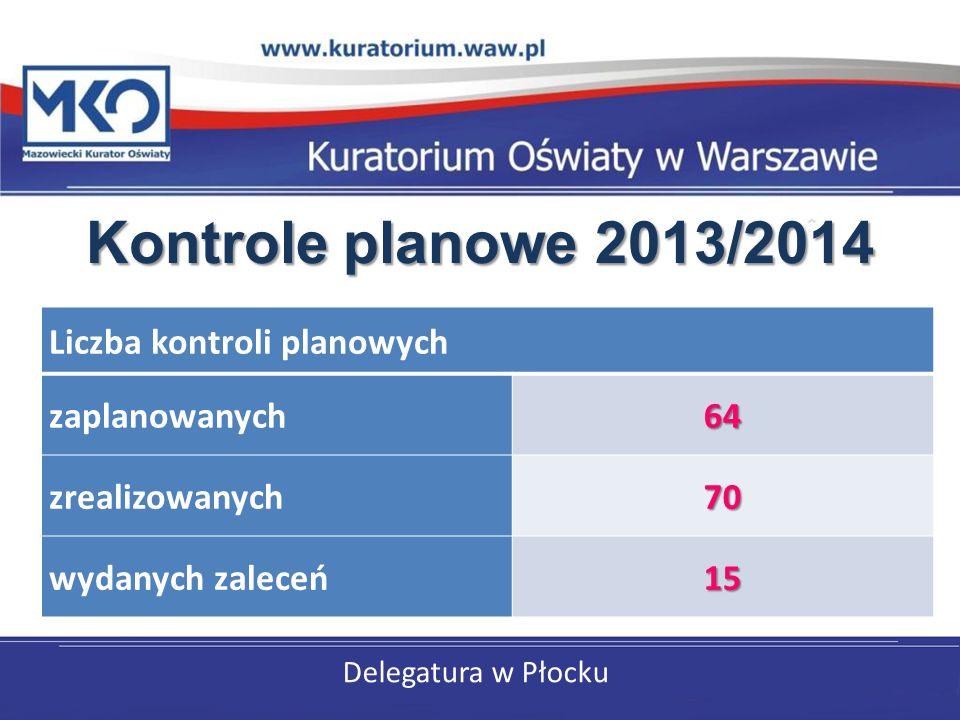 Kontrole planowe 2013/2014 Liczba kontroli planowych zaplanowanych 64
