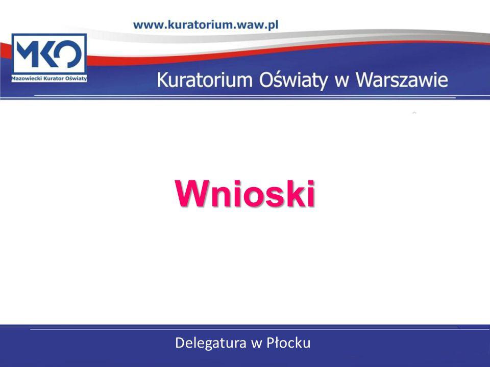 Wnioski Delegatura w Płocku