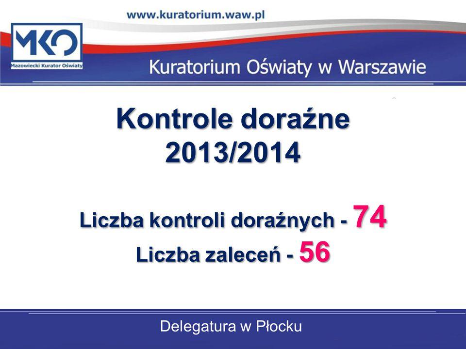 Kontrole doraźne 2013/2014 Liczba kontroli doraźnych - 74 Liczba zaleceń - 56