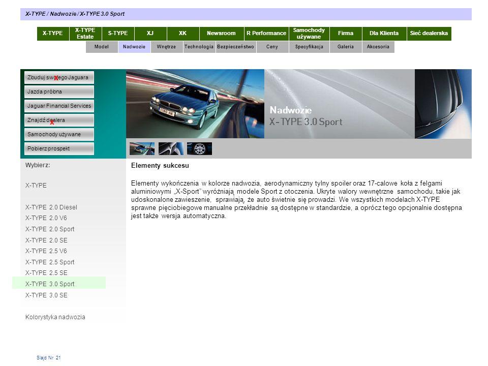 Nadwozie X-TYPE 3.0 Sport x x Elementy sukcesu