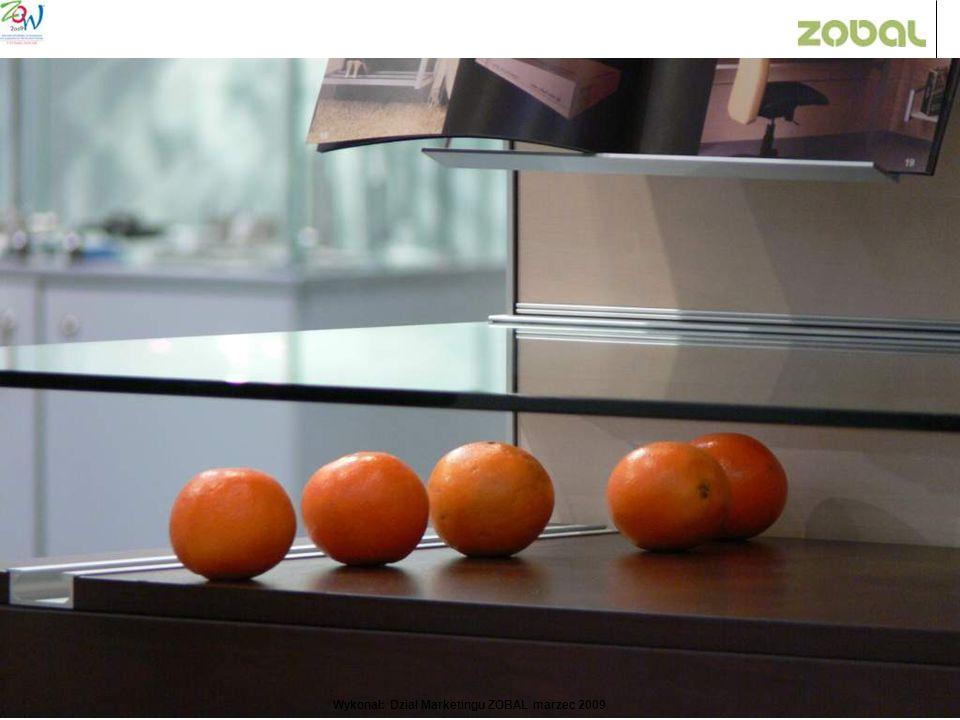 Wykonał: Dział Marketingu ZOBAL marzec 2009
