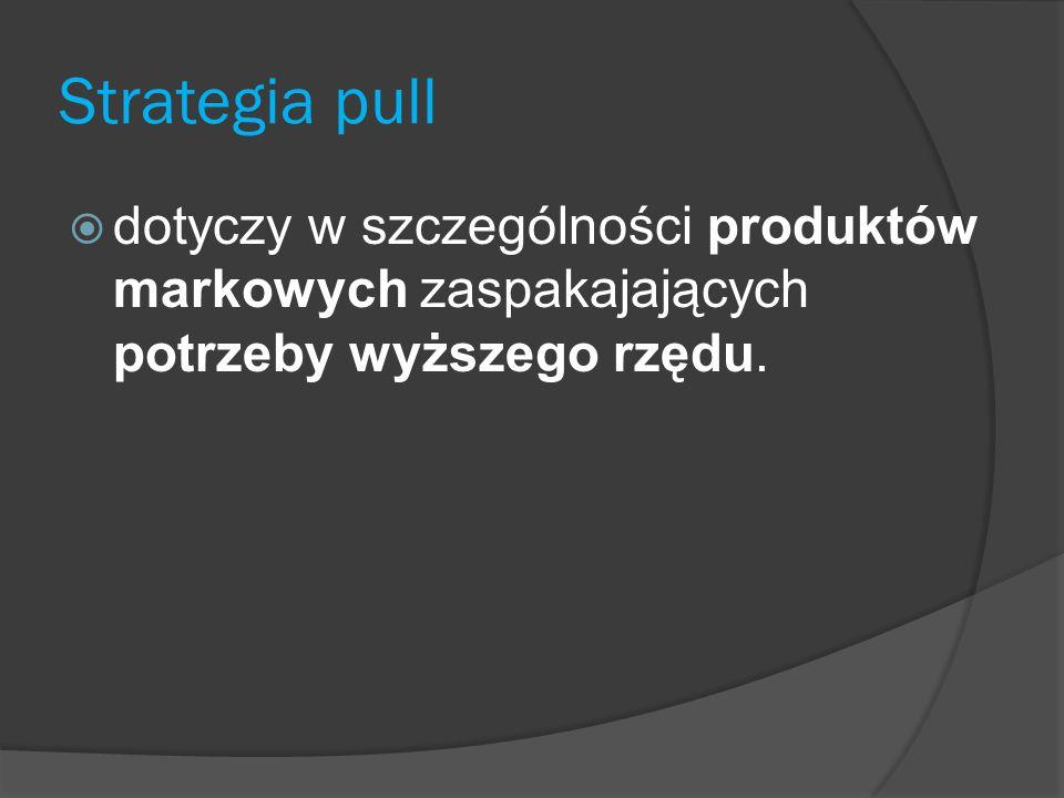 Strategia pull dotyczy w szczególności produktów markowych zaspakajających potrzeby wyższego rzędu.