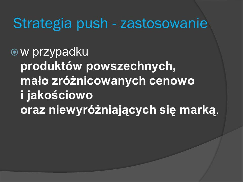Strategia push - zastosowanie