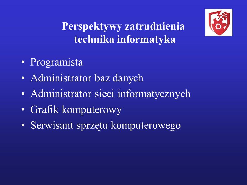 Perspektywy zatrudnienia technika informatyka