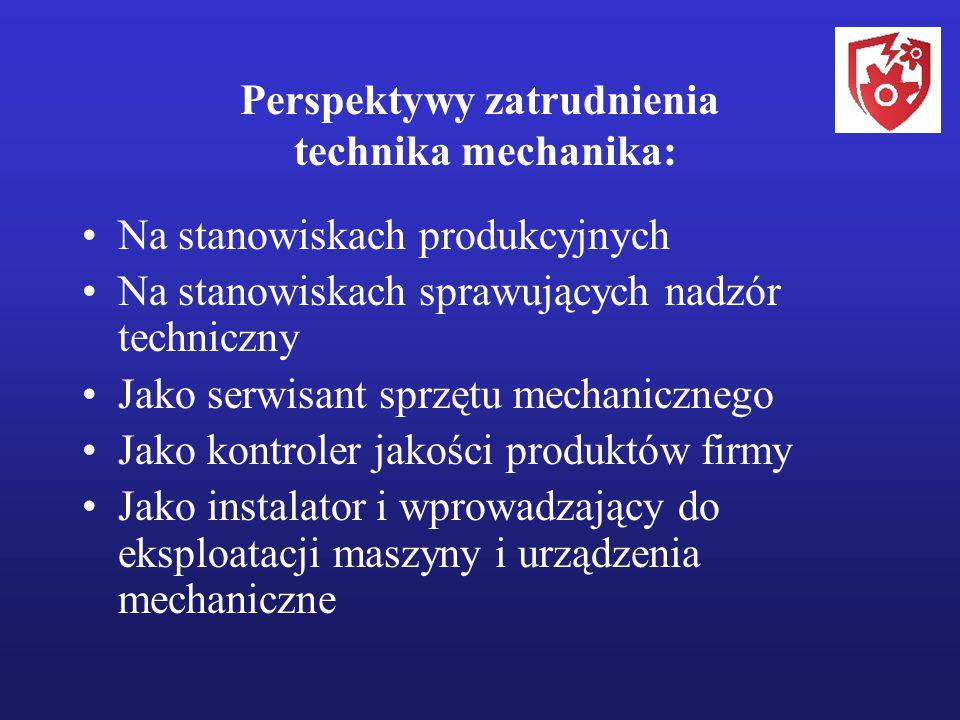 Perspektywy zatrudnienia technika mechanika: