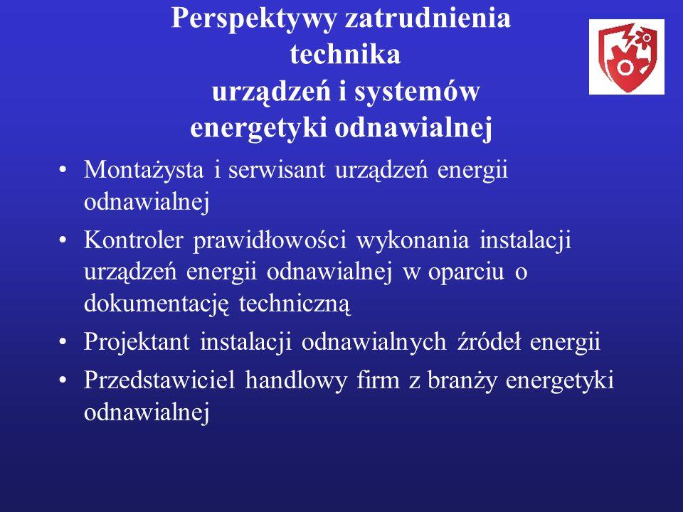 Perspektywy zatrudnienia technika urządzeń i systemów energetyki odnawialnej