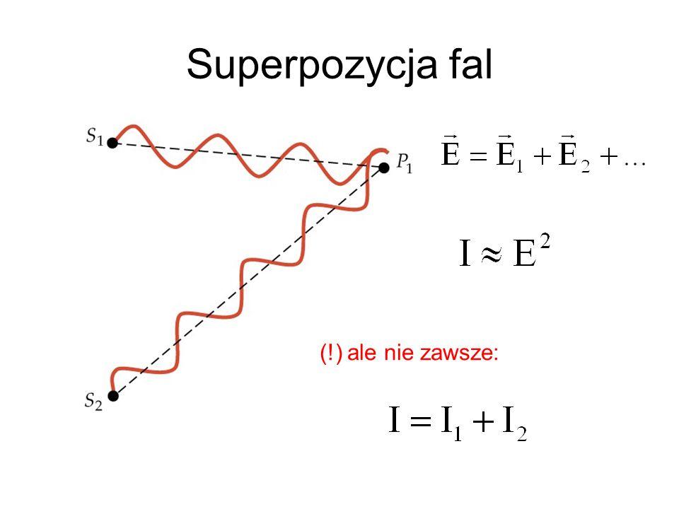 Superpozycja fal (!) ale nie zawsze: