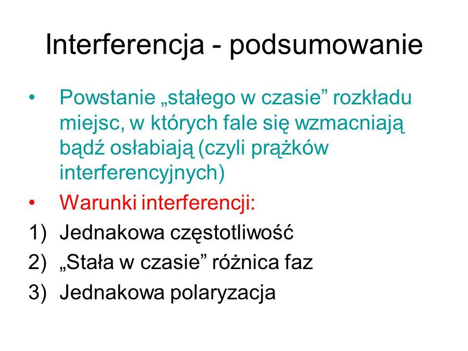 Interferencja - podsumowanie